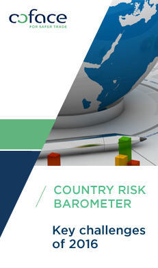 Barometer sector risks in the world