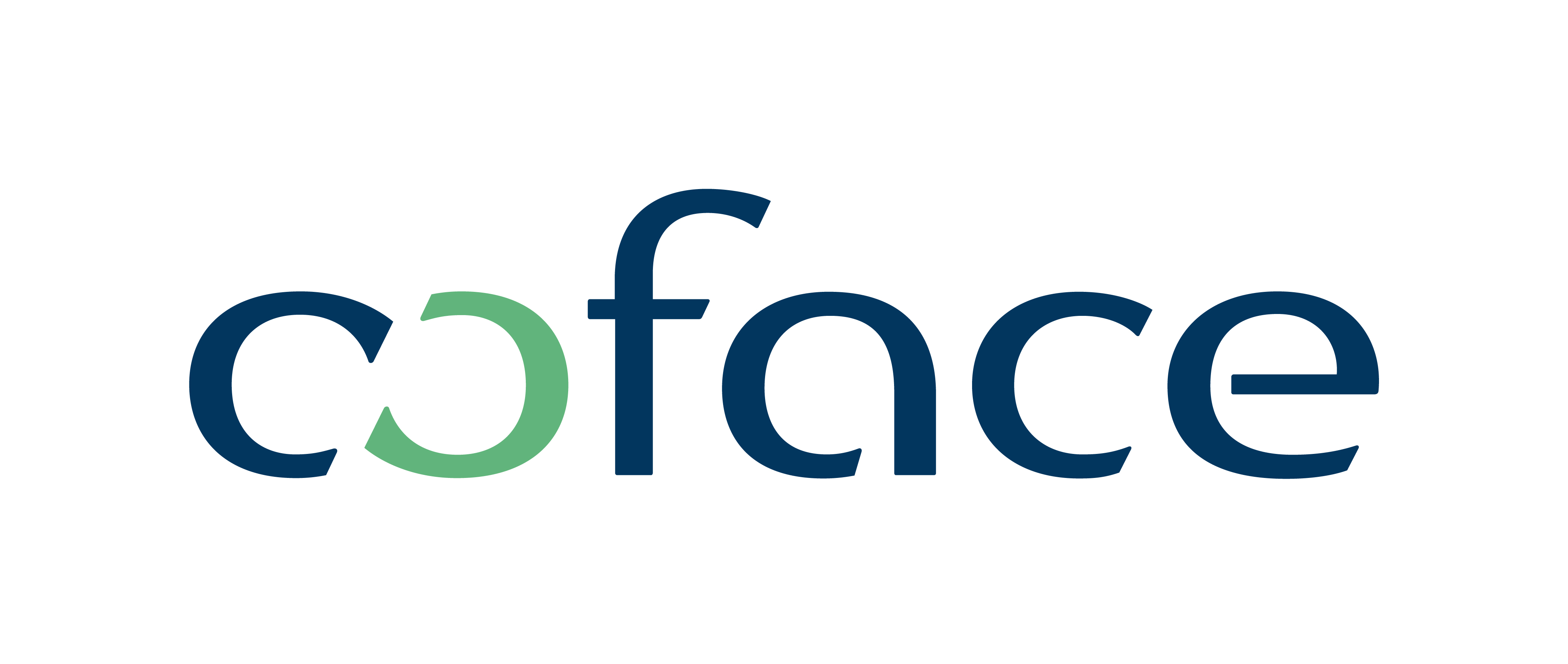 Image result for coface