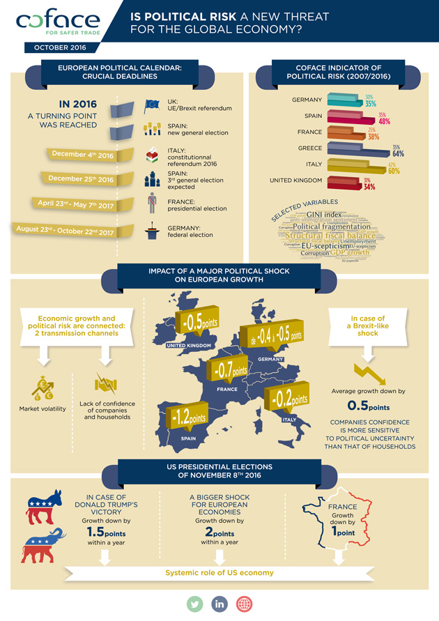 INFOGRAPHIE-GB